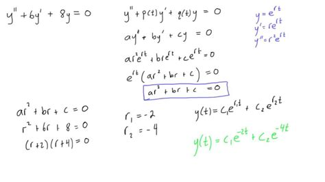 Linear second order DE: characteristic equation with real