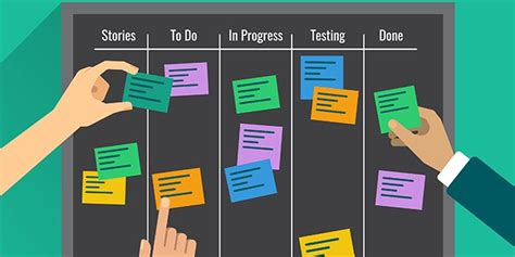 How to write Epics and User stories — Best practice
