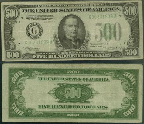 United States dollar - currency – Flags of The World
